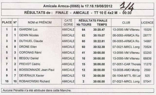 12 08 19 clermont resultats 1'4