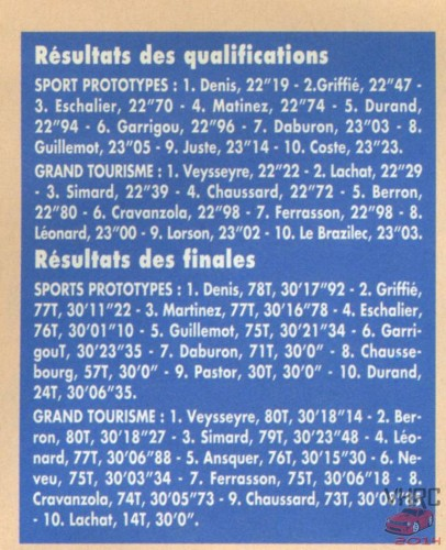 clermont cf 94 resultats